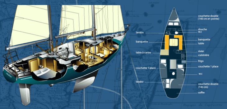 Ondine Plan du voilier